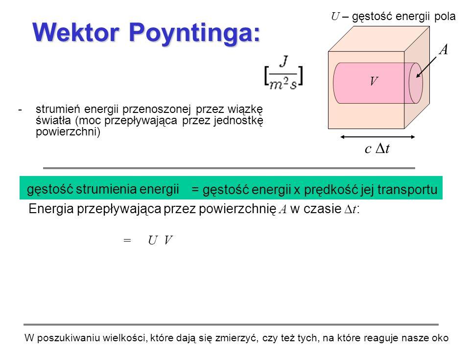 Wektor Poyntinga: [ ] A c Dt V gęstość strumienia energii